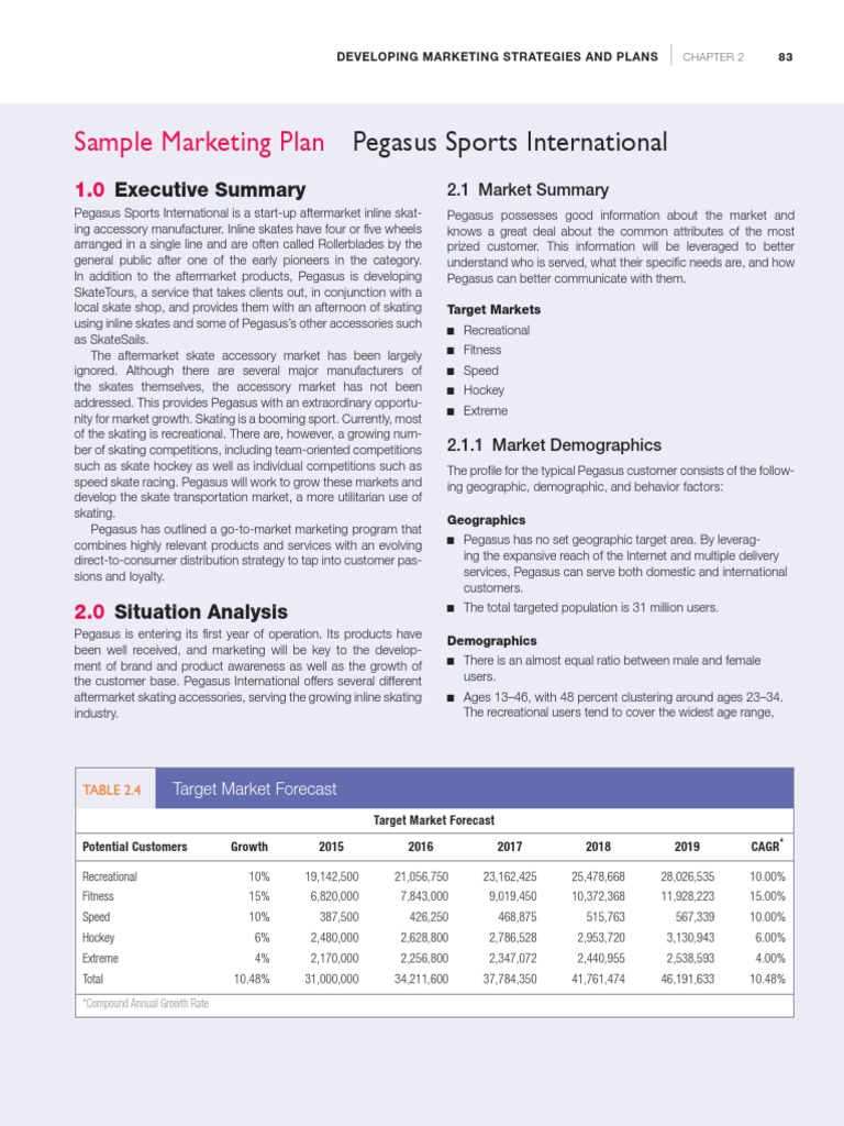 sport marketing plan pdf
