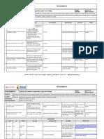 A Pr 055procedimientogestioncambiosgsstv2