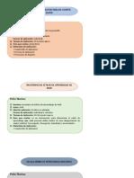 PRUEBAS APLICADAS COOPERSMITH, MINDS, KOLB Y MACHOVER.pptx