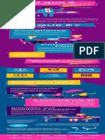Infografico-Compliance