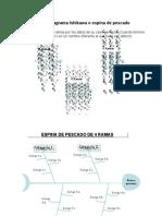 Plantilla Diagrama Ishikawa
