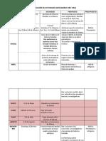 Planificación de Actividades 2019(1)