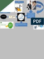 Juan Carlos Delgado_Infografia Pasoscrearempresa Tgo. Gestion Financiera y de Tesoreria