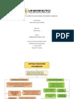 Mapa Conceptual microfinanzas..docx