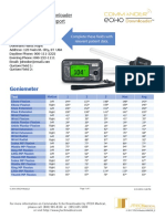 Commander Echo Downloader Goniometer Sample Report