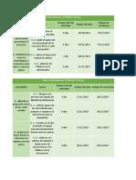 Fase 6 Control Diagrama de Gantt Para Gestión Del Proyecto
