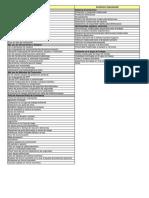 Lista de actos y condiciones subestandar (2).pdf