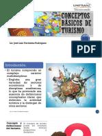 Turismo i Tema 3 Conceptos Básicos de Turismo