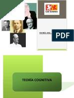Ok Teorías Cognitivas Del Aprendizaje