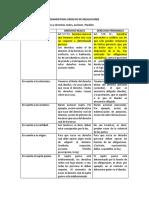 Examen Final Derecho de Obligaciones.docx Parte de Jose Mendezz