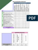 5. Matriz Priorizacion Iniciativas Estrategicas 26 09 11