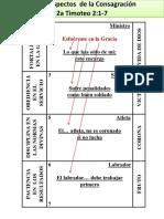 Los elementos del temple de la consagración 1