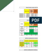 Estructura de Comparación Criterios AHP