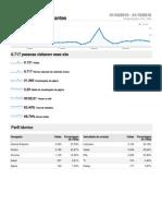 Analytics Cidadania Queluz 201010 Visitors Overview Report)