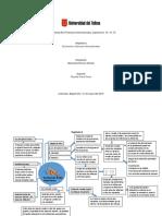 Mapa Mental Libro Finanzas Internacionales