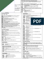 FBS NC II Assesment Script