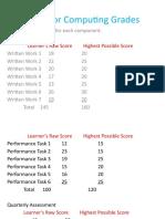 Steps for Computing Grades