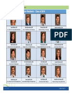 Current Residents Faculty 2018