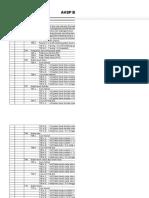 AHSP - SDA - Basis Permen 28 Th 2016