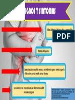 Sintomas Obstruccion Intestinal