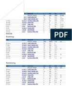 East Game Statistics
