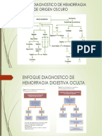 Enfoque Diagnostico de Hemorragia Digestiva de Origen Oscuro (1)