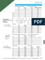 Thread_tables.pdf