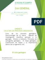 UNIDAD II CICLO DE LOS PROCESOS GEOLOGICOS.pptx