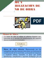3. MANO DE OBRA