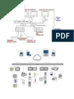 Diagrama Cds