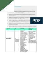 Planif. Anual de Ciencias Sociales 4