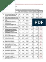 Cuadro Comparativo - Metas Físicas y Financieras Febr