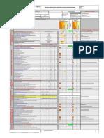 Formato de Evaluacion de Riesgos Con Matriz y Graficos Ojo Proyecto