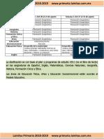 4to Grado - Dosificación Anual (2018-2019)