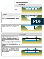 differents-types-de-ponts.pdf