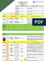 03 Cronograma - Evaluación y Diagnóstico en La Adolescencia 2019
