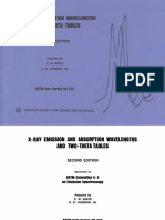 DS25A - (1967) Gas Chromatographic Data Compilation