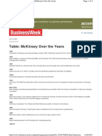 McKinsey Over the Years
