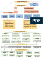 Psicologia del aprendizaje educativa.docx