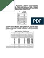 393245684-Ejercicio-pronostico.docx