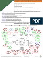 UNE ISO 31000 (2018)