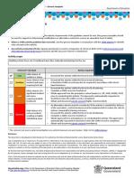 risk assessment solar oven