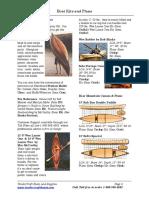 Catalogue Kits