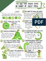 Ten Ways to Self Reg Graphic
