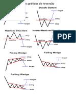 Padrões gráficos.pdf