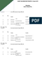 Résultats du championnat départemental de saut d'obstacles Poney et Épreuves Club