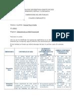 Actividad No. 2 - Cuadro comparativo PV Unidad 1.doc