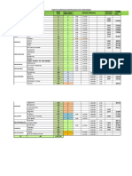 Dimensionamiento Forestacion Def