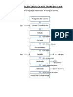 59870601-Diagrama-de-flujo-Descripcion-del-proceso-Harina-de-camote.docx