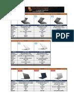 Catalogo de Portatiles de Cliente Distribuidor 06-05-2019